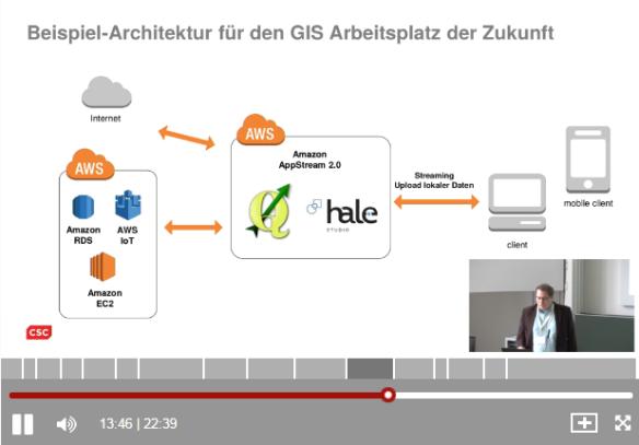 GIS-Arbeitsplatz_Zukunft_Screenshot_1