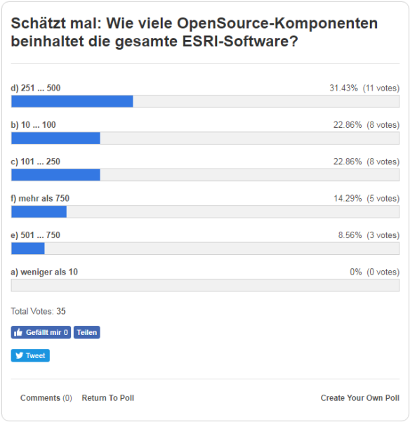 ESRI-OSS_Poll_Screenshot_1
