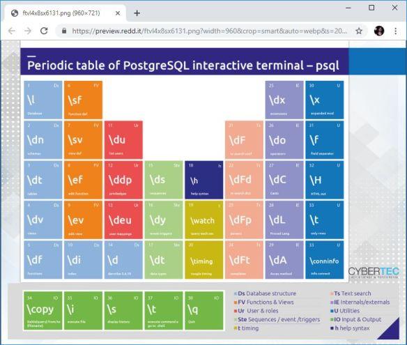 PeriodicTable_PSQL_Screenshot_1.jpg