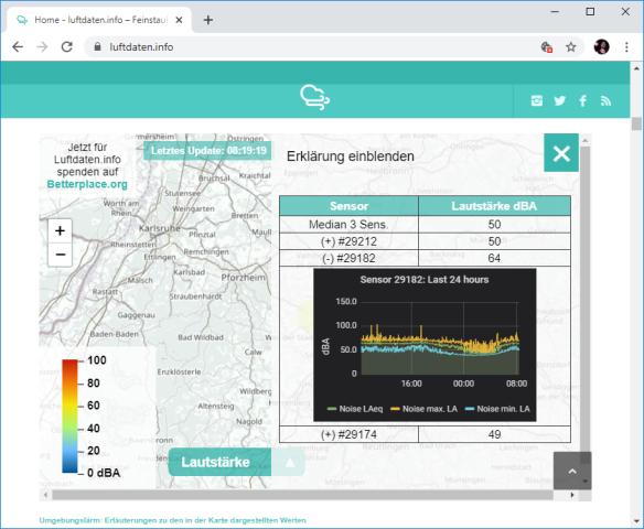 Luftdaten_info_Laerm_Screenshot_2.png