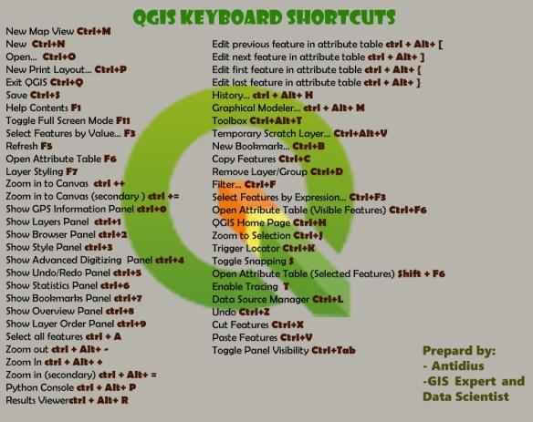 QGIS_Shortscuts_1.jpg