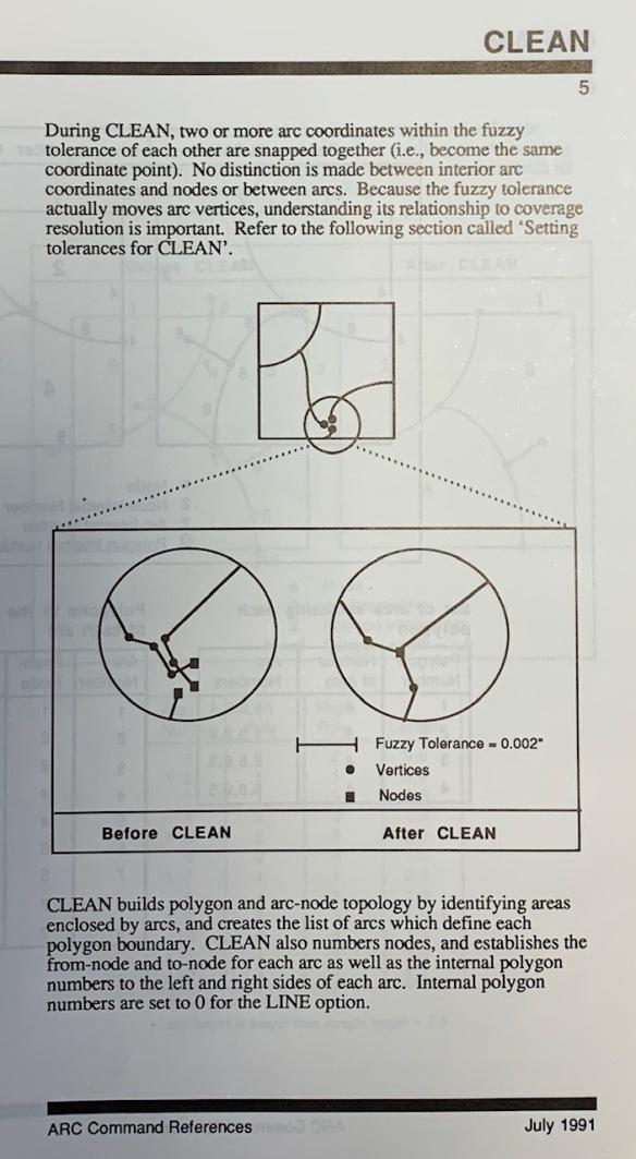 Clean_ESRI_ArcCommandReference_1991.jpg